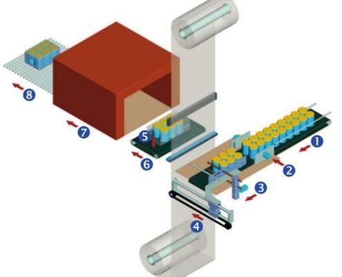 Automatiniai termotuneliai